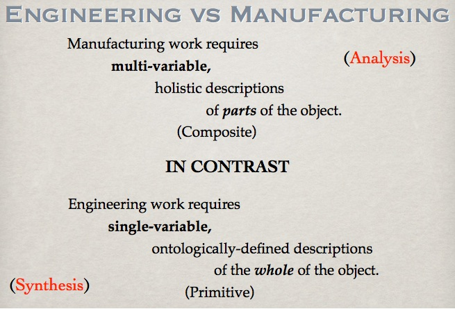 engineering v manufacturing